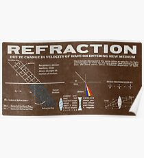Refraction Poster