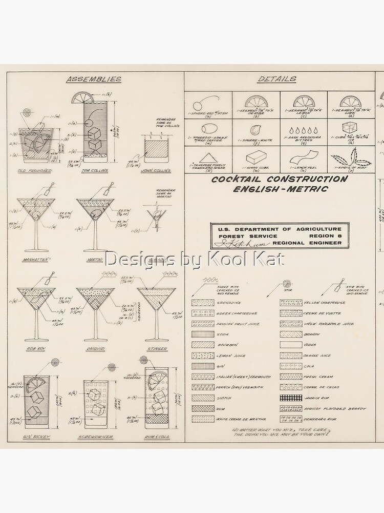 Cocktail Construction Chart by United States Forest Service by Framerkat