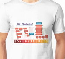 Did I Plagiarize? Unisex T-Shirt