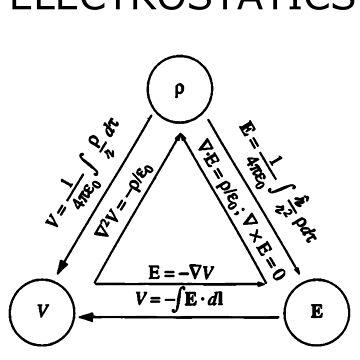 Electrostatics thats pretty much it [LIGHT] by Rheymisson