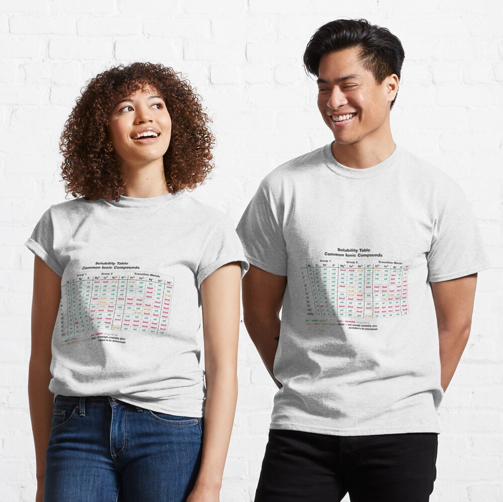 Solubility Table. Common Ionic Compounds. Solubility chart Classic T-Shirt