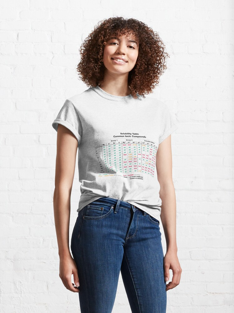 Alternate view of Solubility Table. Common Ionic Compounds. Solubility chart Classic T-Shirt