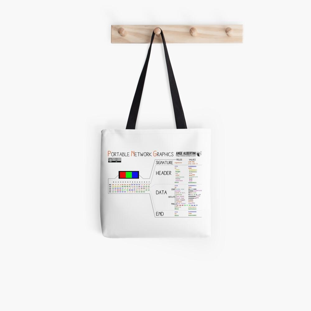 a mini PNG Tote Bag