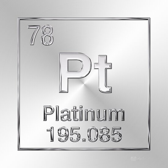 Periodic Table Of Elements Platinum Pt Poster By Serge Averbukh
