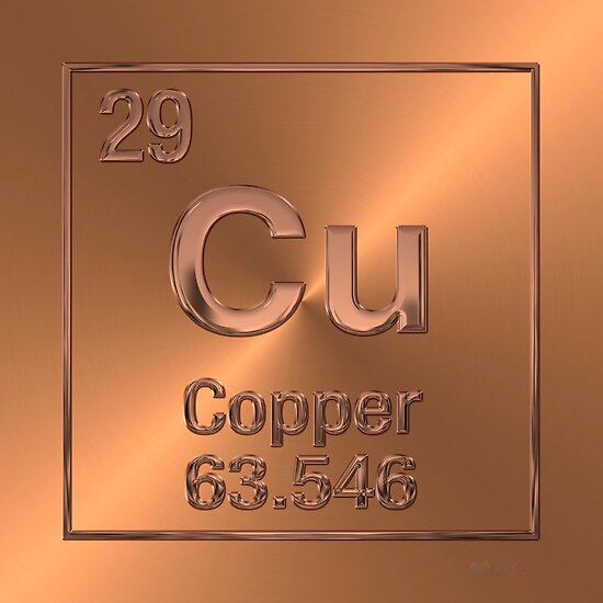 Periodic table of elements copper cu posters by serge averbukh periodic table of elements copper cu by serge averbukh urtaz Image collections