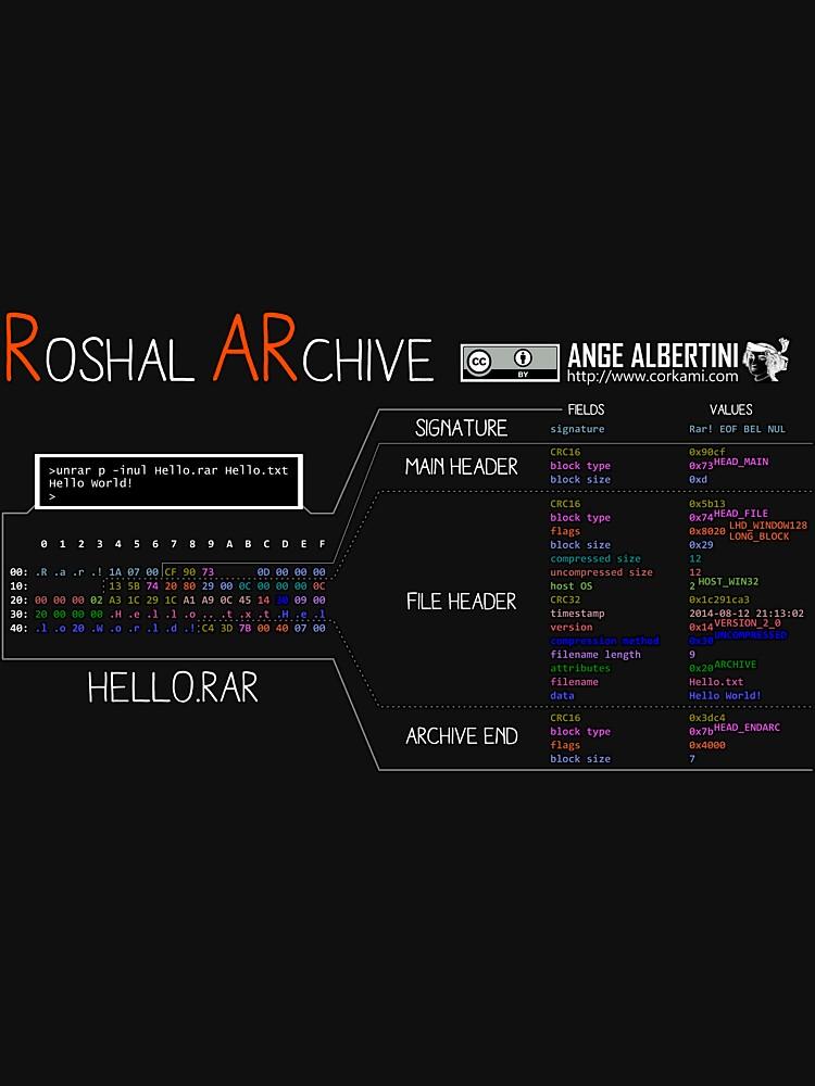 a mini RAR (white text) by Ange4771