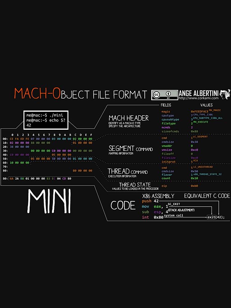 a mini Mach-O (white text) by Ange4771