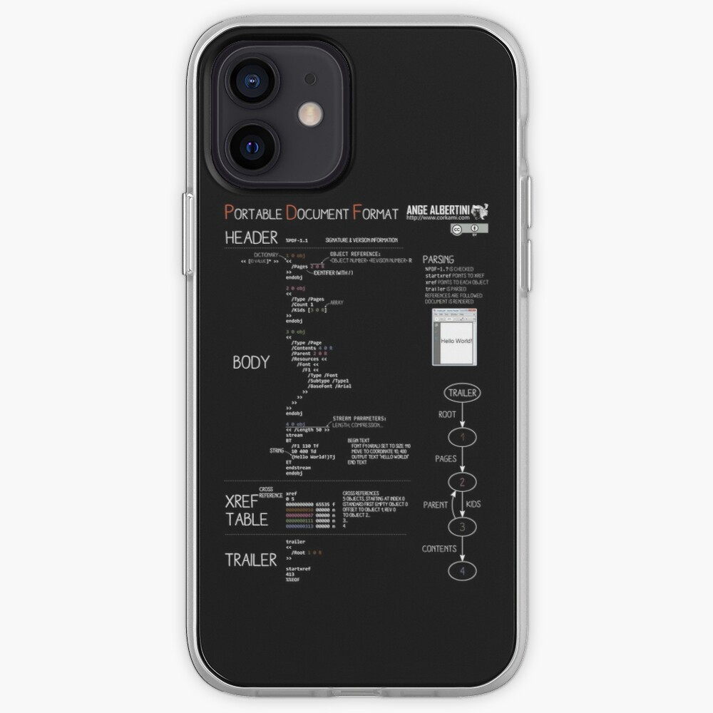 a mini PDF (white text) iPhone Case & Cover