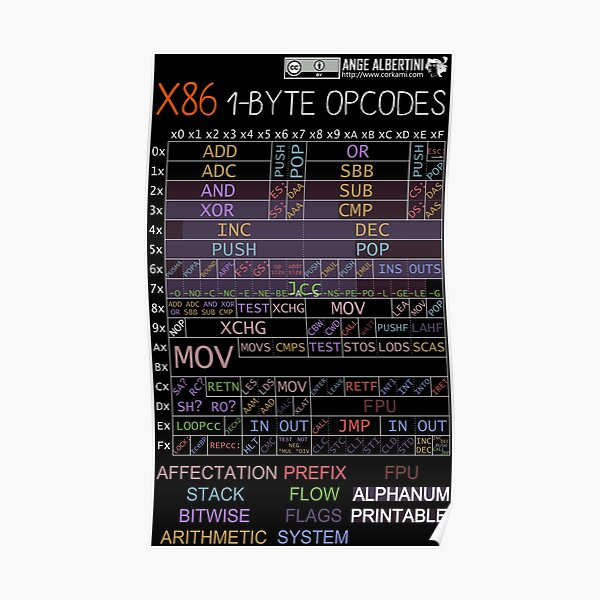 x86 1-byte opcodes (white text) Poster