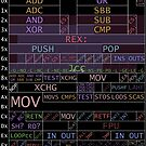 x64 1-byte opcodes (white text) by Ange Albertini
