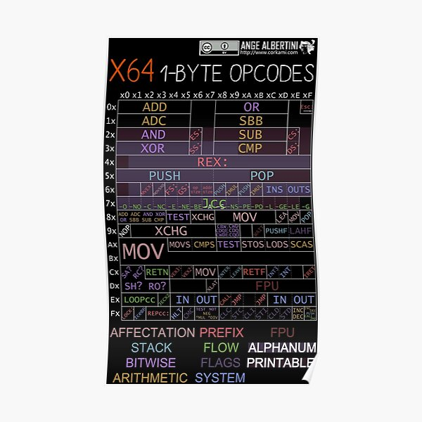 x64 1-byte opcodes (white text) Poster