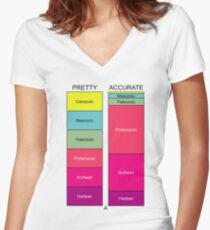 Pretty Accurate I Women's Fitted V-Neck T-Shirt