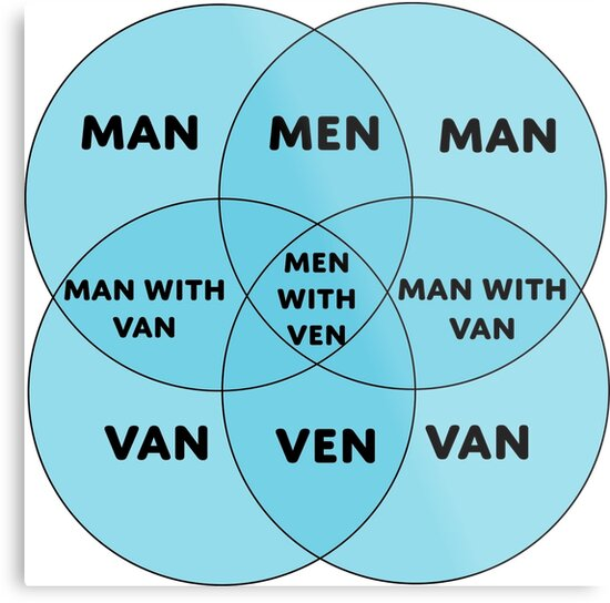 Men With Ven Venn Diagram Metal Prints By Tom Gray Redbubble