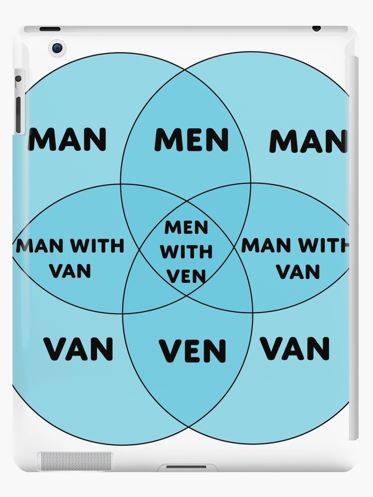 Men With Ven Venn Diagram Ipad Cases Skins By Tom Gray Redbubble