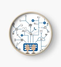 Science a network Clock