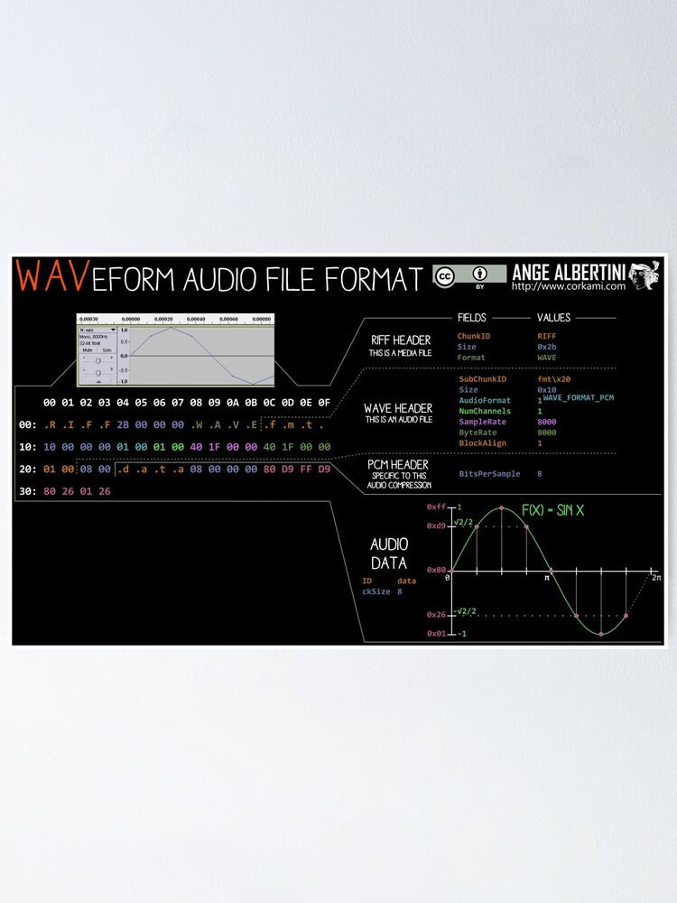 Alternate view of a mini WAV (white text) Poster