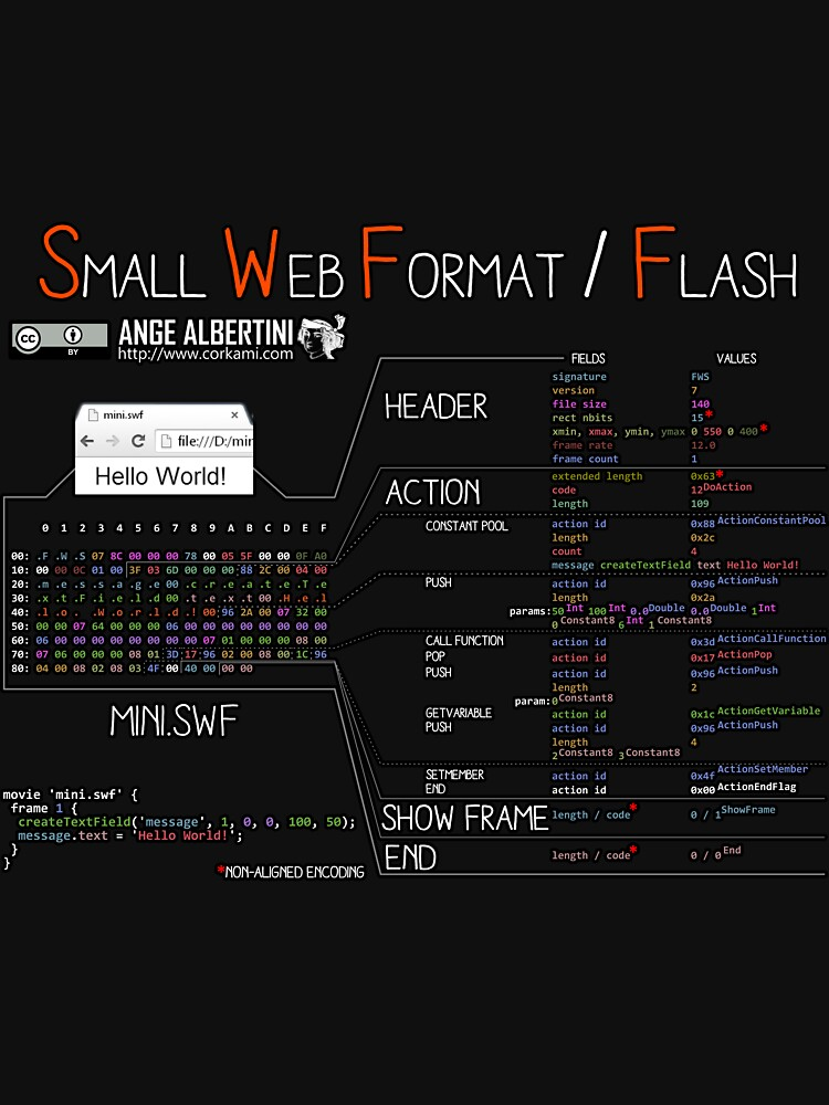 a mini Flash (white text) by Ange4771