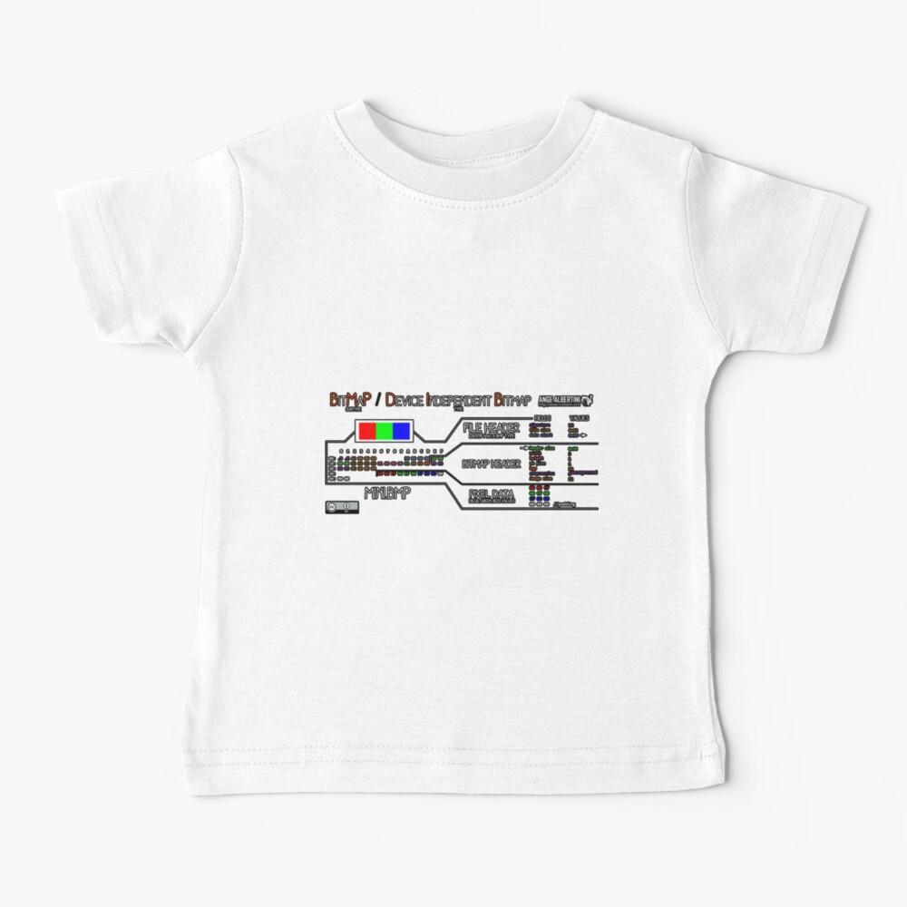 a mini BMP (white text) Baby T-Shirt