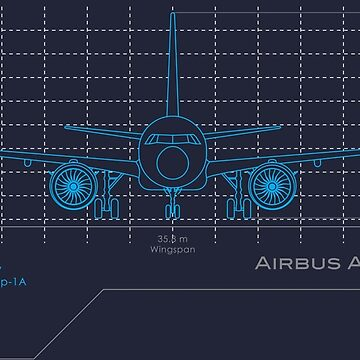 Airbus A320 Neo by Downwind