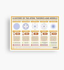 Eine Geschichte des Atoms: Theorien und Modelle Leinwanddruck