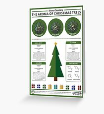 The Aroma of Christmas Trees Greeting Card