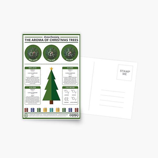 The Aroma of Christmas Trees Postcard