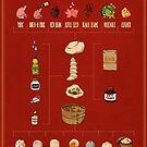 Anatomy of Bao  by Jiaqihe