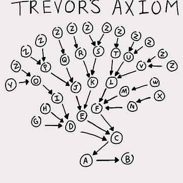 Trevor's Axiom by MrSaxon101