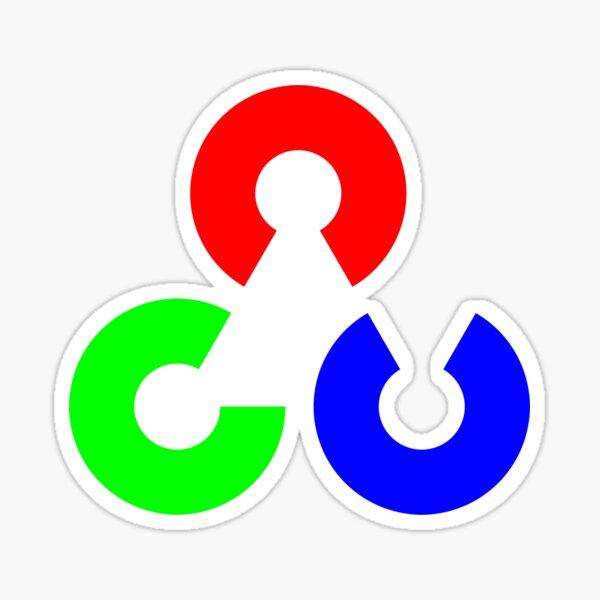 OpenCV Sticker