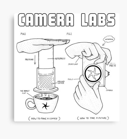 Cameralabs Photography and Coffee (Black artwork) Canvas Print