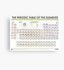 Periodische Tabelle der Daten - Blöcke Version Leinwanddruck