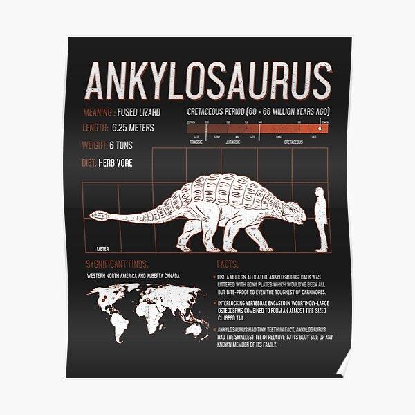 Ankylosaurus Dinosaur Facts Mens Womens Kids Science Poster