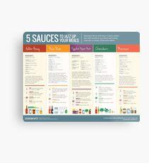 Cook Smarts 5 Sauces to Jazz Up Your Meals Metal Print