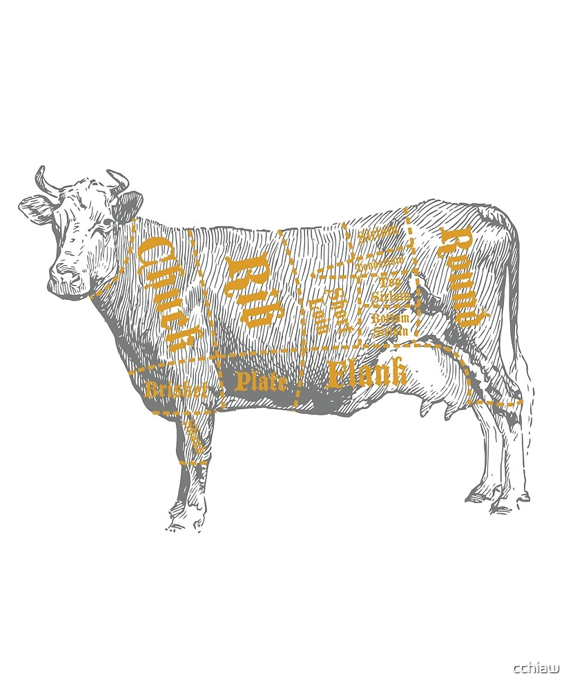 Beef steak cow butcher cut diagram by cchiaw redbubble beef steak cow butcher cut diagram by cchiaw pooptronica