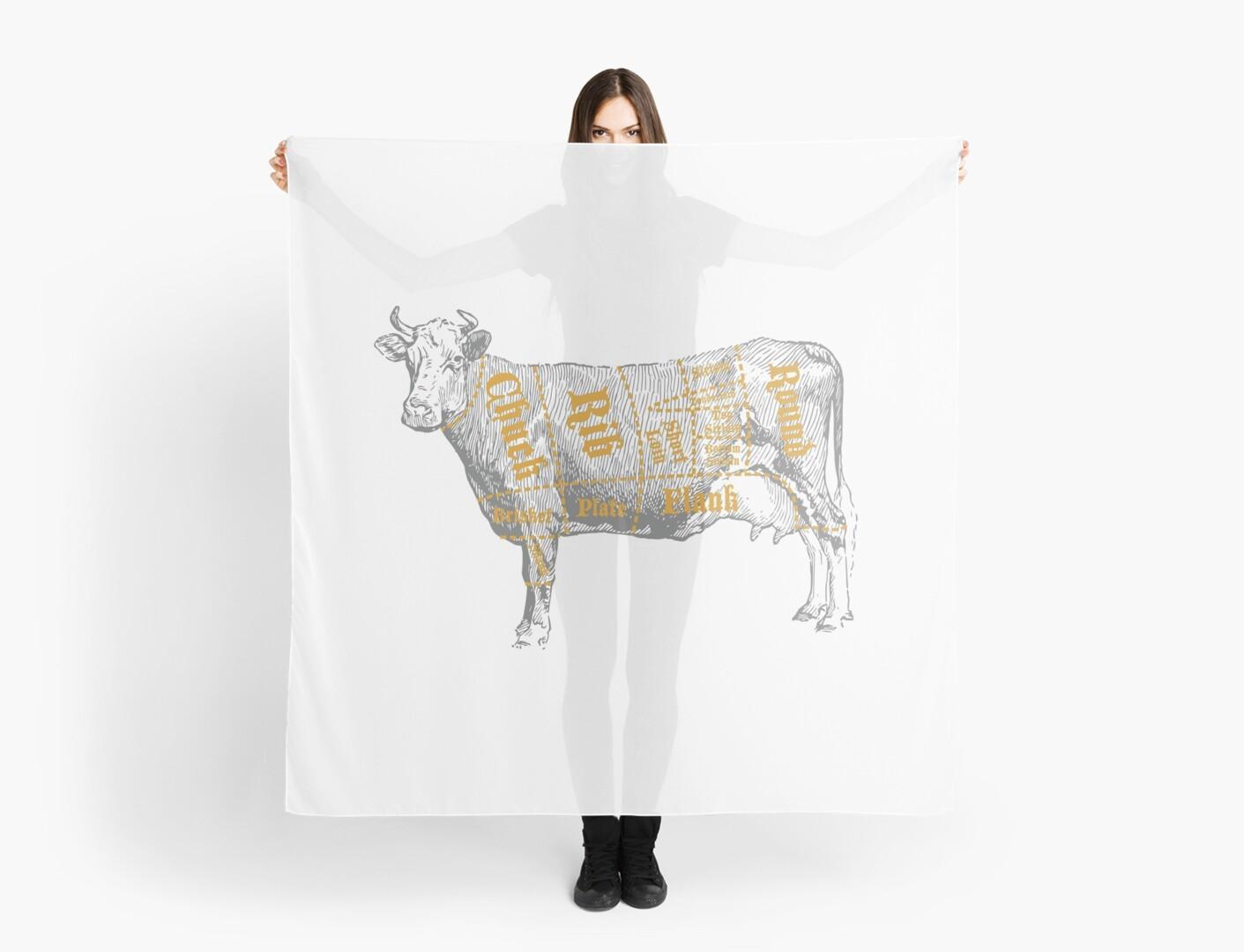 Rindfleisch-Steak-Kuh-Metzger-Schnitt-Diagramm\