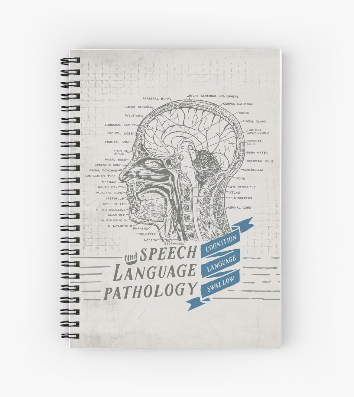 Speech Language Pathology Antique Anatomy\