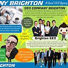 seo company brighton by brightondigital
