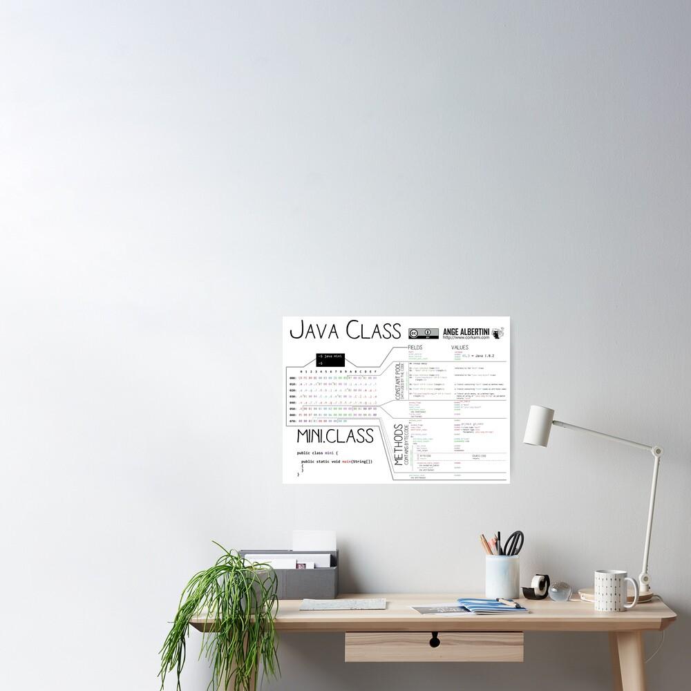 a mini Java Class Poster