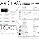 a mini Java Class by Ange Albertini