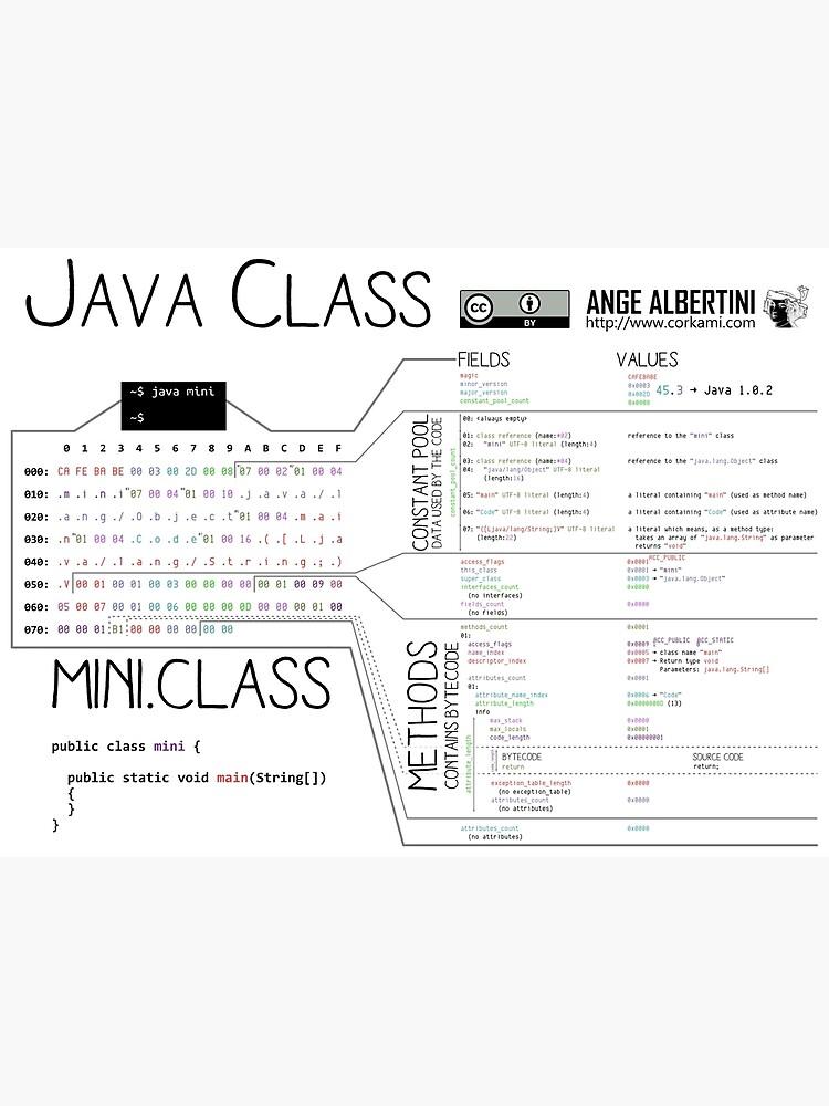 a mini Java Class by Ange4771