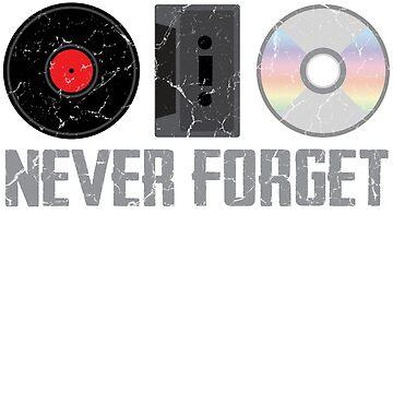 Vergessen Sie nie alte Audioformate von TheFlying6