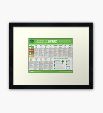 Cook Smarts' Guide to Using Fresh Herbs Framed Print