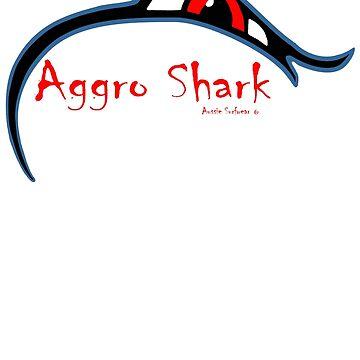 Aggro eye by AGGRO