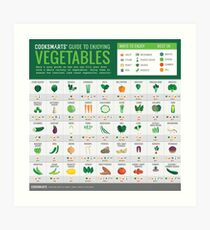 Cook Smarts' Guide to Enjoying Vegetables (3500px) Art Print