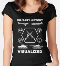 Military History Visualized - Planes, Tanks & Icons Women's Fitted Scoop T-Shirt