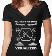 Military History Visualized - Planes, Tanks & Icons Women's Fitted V-Neck T-Shirt