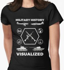 Military History Visualized - Planes, Tanks & Icons Womens Fitted T-Shirt