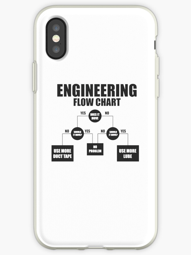 Engineer's Path by Americ