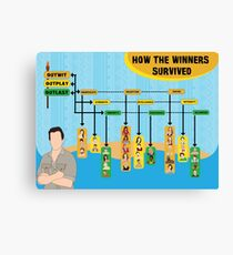 Survivor Winners Infographic Canvas Print