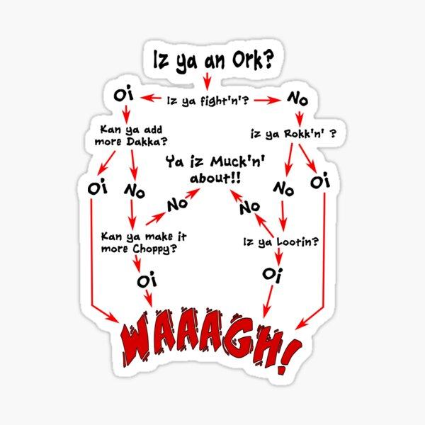 Ork Flow Chart Sticker